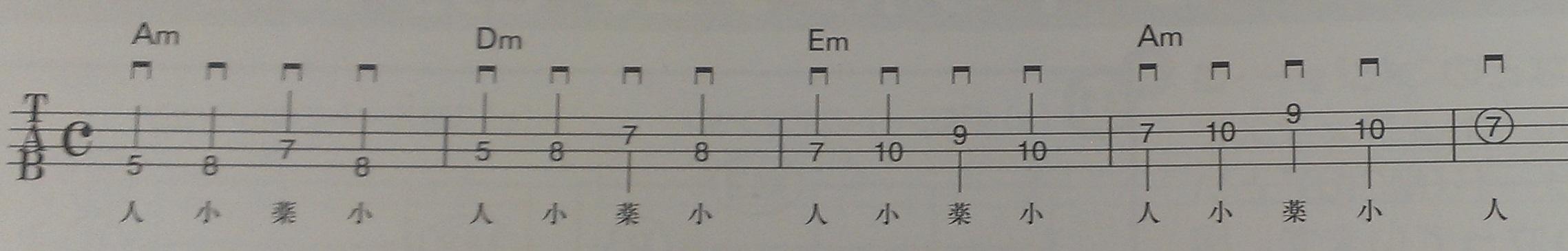 はじめてでもスグ弾ける!!ロックベース超入門EX-27