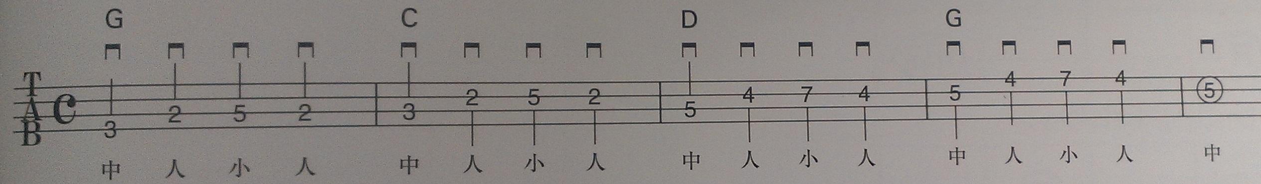 はじめてでもスグ弾ける!!ロックベース超入門EX-26