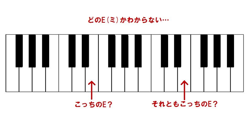ピアノEはどれ