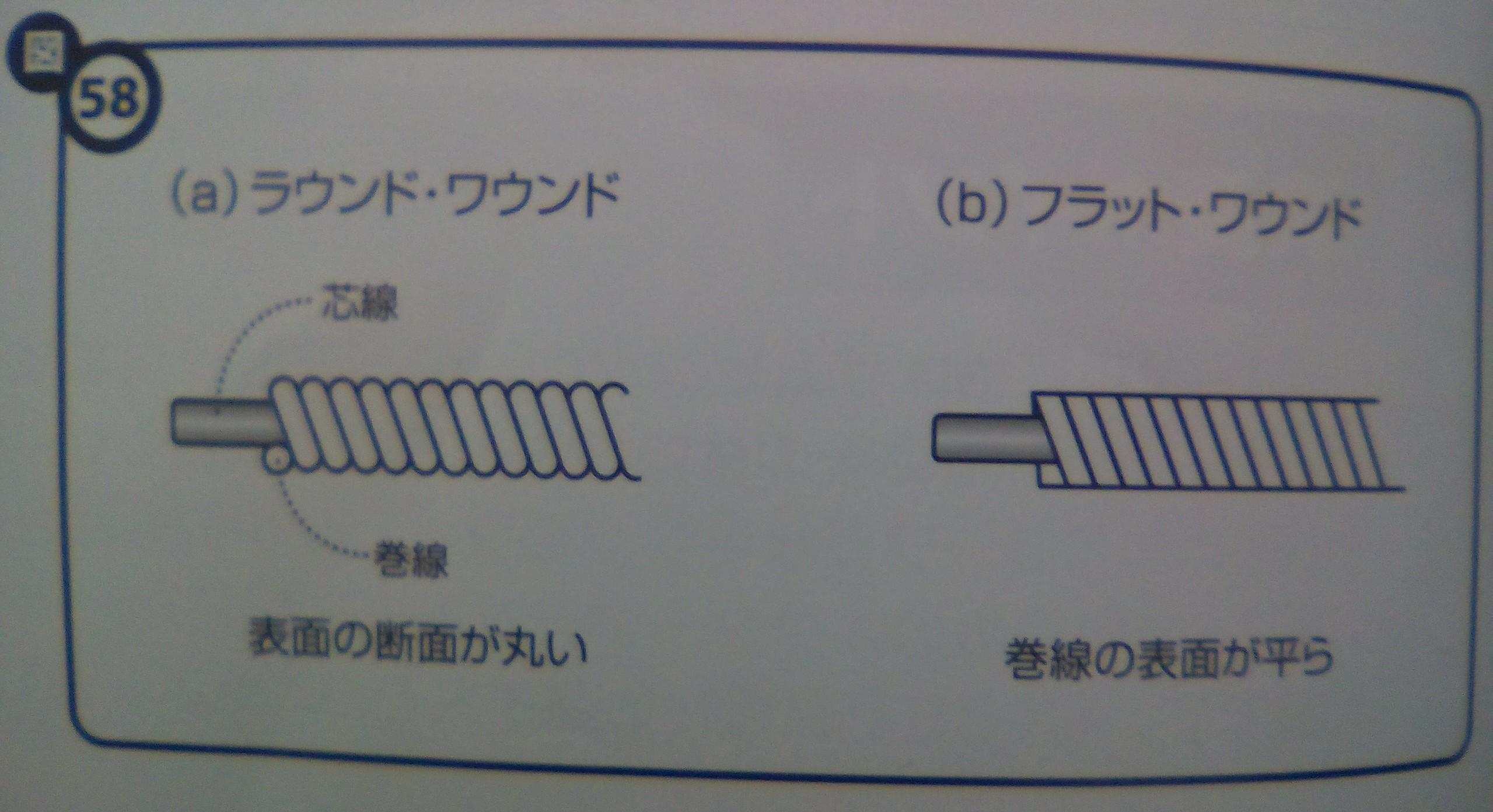 はじめてでもスグ弾ける!!ロック・ベース超入門 P86
