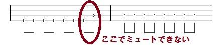 譜例1-1