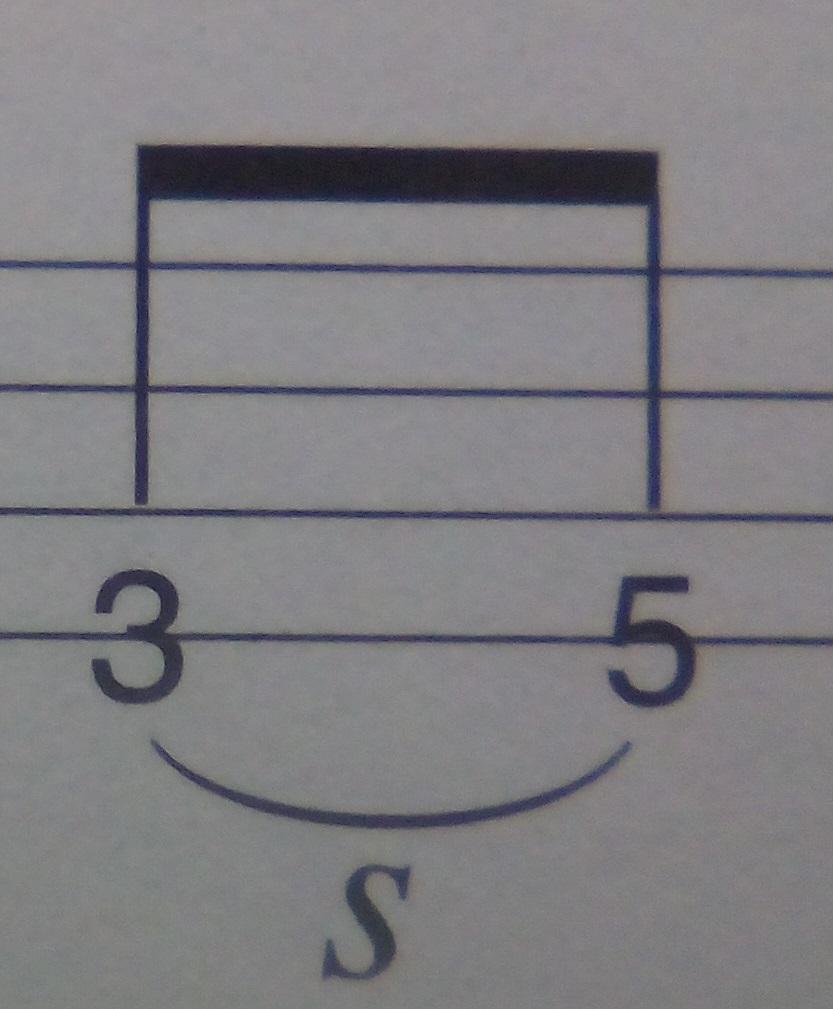 ベースのスライド奏法とグリッサンド(グリス)のやり方とコツ!画像付きで解説